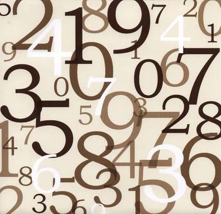 1235051489 15 71 - Нумерология имени